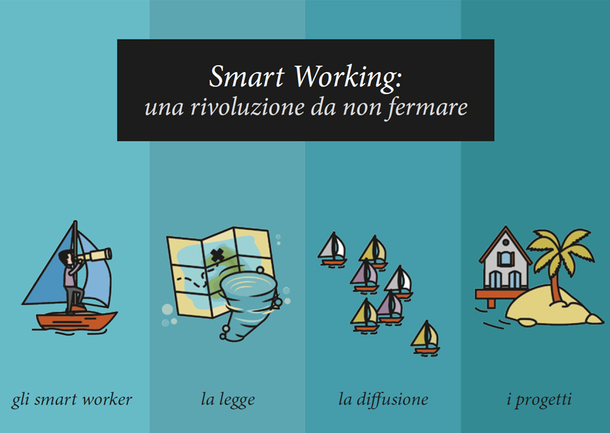 Smart working? Facile a dirsi